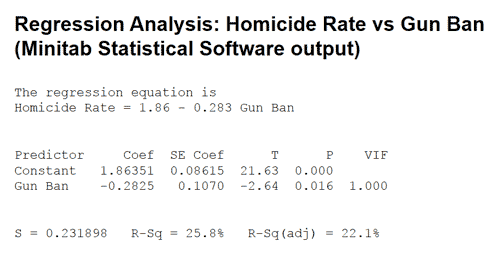 regression-analysis-homicide-rate-vs-gun-ban
